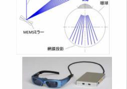Innovation: des lunettes Retissa à projection laser !