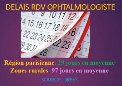 Zéro délai en 2022 pour voir un ophtalmologiste ?